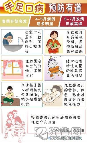 春季预防手足口病的家庭使用手册